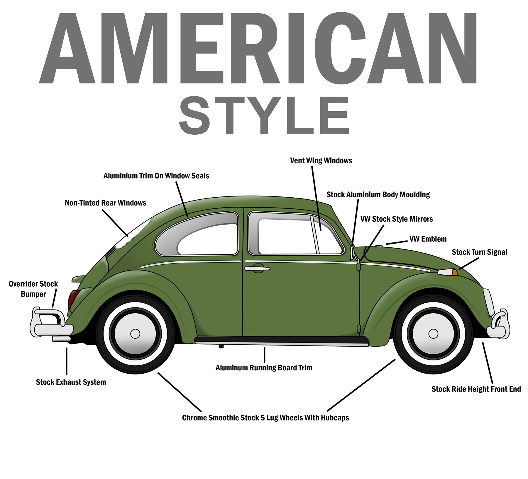 Vw Parts Cal Look Vs American Style Whats The Difference Bug Alternator Conversion Wiring Refers To Original Fashion And Trim Which Came On Air Cooled Vws Destined For Us Market Were Offered With