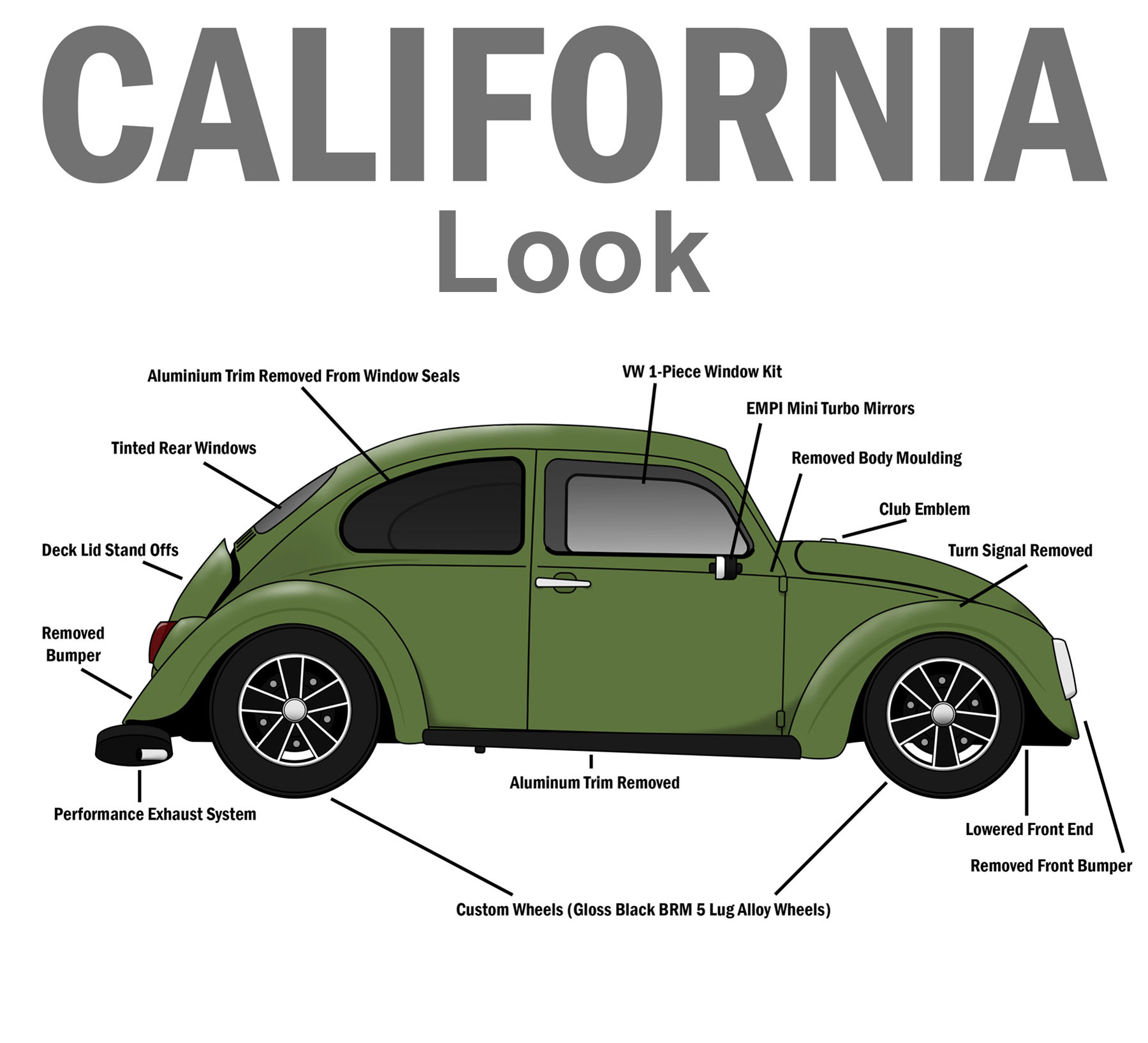 Vw Parts Cal Look Vs American Style Whats The Difference Pat Sunroof Wiring A California Looker Is Air Cooled Modified To Popular Fashion Which Originated In 1960s Orange County