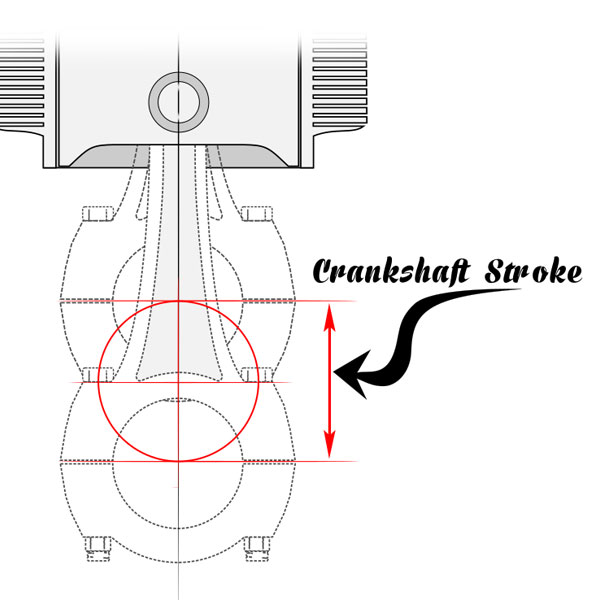vw crankshaft stroke