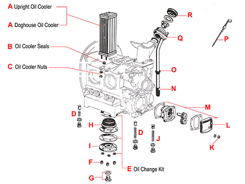 Vw Oil System: Air Cooled Vw Engine Wiring Diagram At Eklablog.co