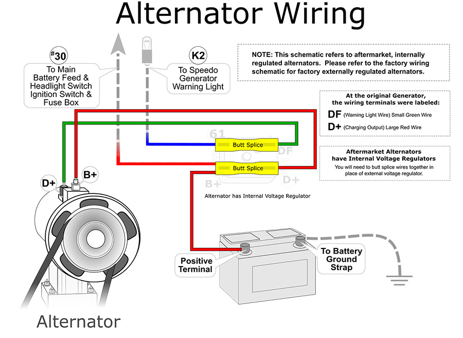 vw alternator wiring diagram wiring diagrams best vw alternator vw generator vw starter mustang alternator wiring diagram generator conversion wiring diagram alternator conversion