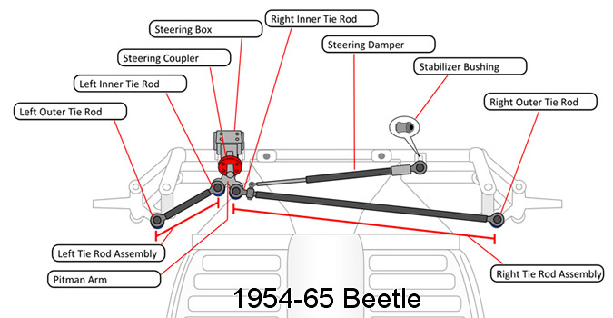 Vw Bug Steering Suspension Parts 1954 1965 on 1962 vw wiring diagram