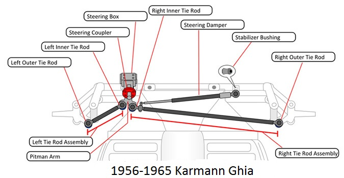 1956 VW Karmann Ghia Coupe, VW Suspension | JBugs