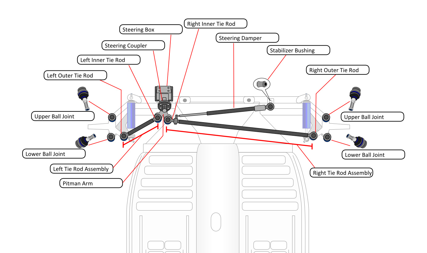 Late Vw Beetle Steering Diagram