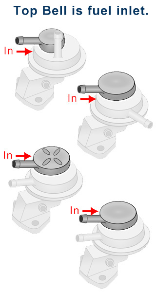 vw fuel pump for use with alternator beetle super beetle 1973 1974 rh jbugs com Chevy Fuel System Diagram Gasoline Fuel System Diagram