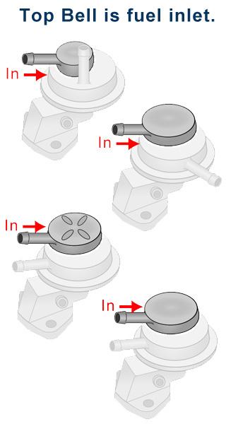 Volkswagen Fuel Pump Diagram : Vw fuel pump for use with alternator beetle super