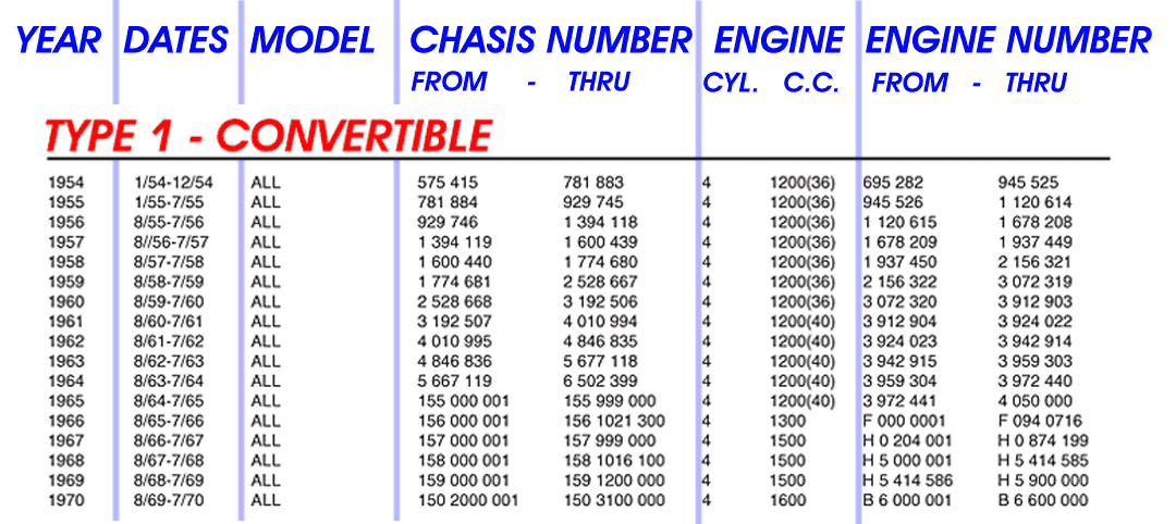 vw bug engine identification  vw  free engine image for