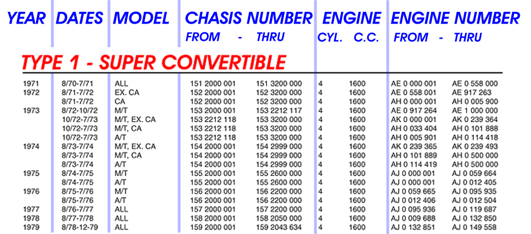 1425797 Has Ford Published 2017 Color Names 3 furthermore Showthread further Vehicle Paint Code Location Diagram in addition 209475 Color Code Problem furthermore 81 87VIN. on toyota paint color code location