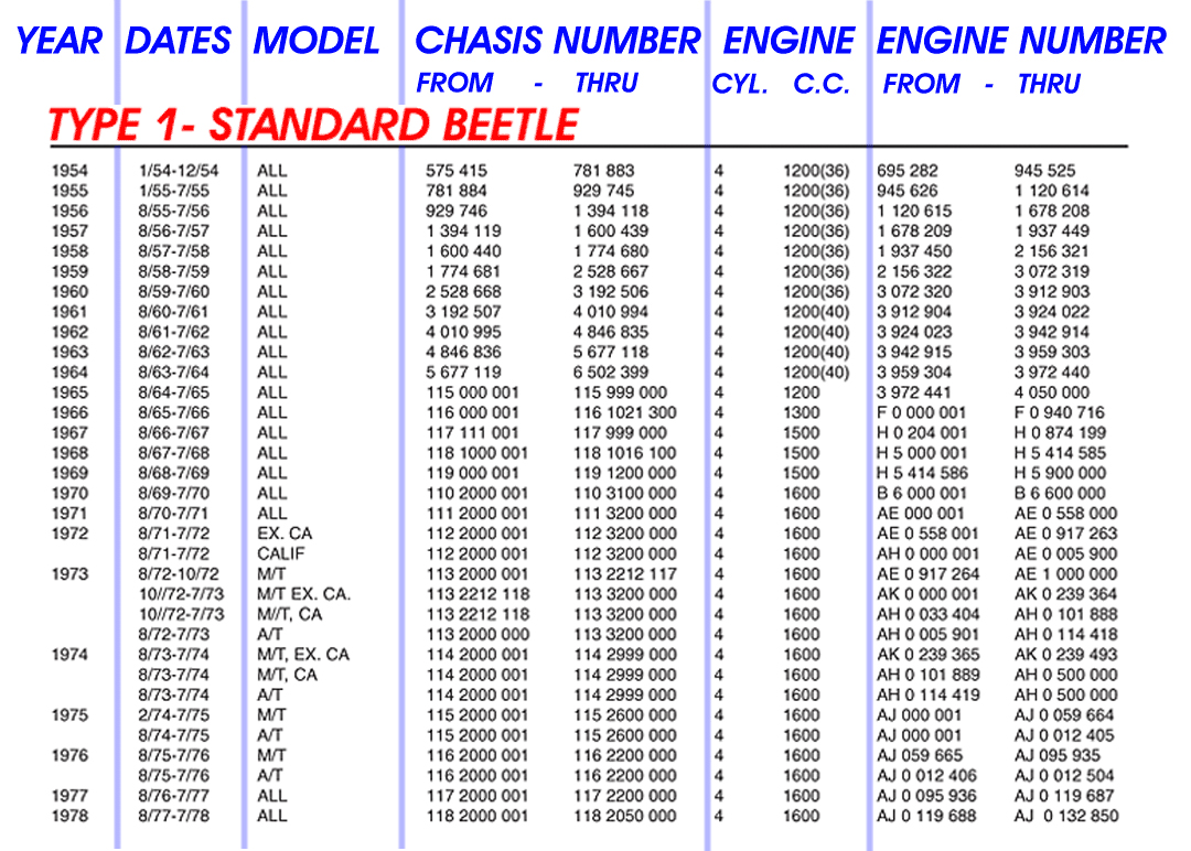 Gm Engine Decoder Vin The Gmc Car 1957 Chevy Tag Source Similiar Serial Number Keywords