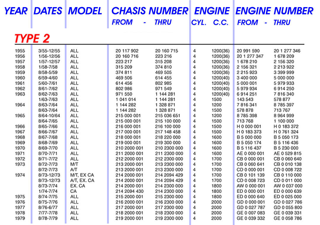 Diagram Of 2003 Vw Bug Engine Manual Wiring 1600 Thing Vin Location Get Free Image About
