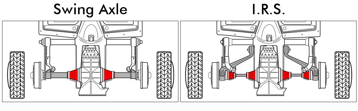 VW Transmission Parts- VW Axles & Accessories